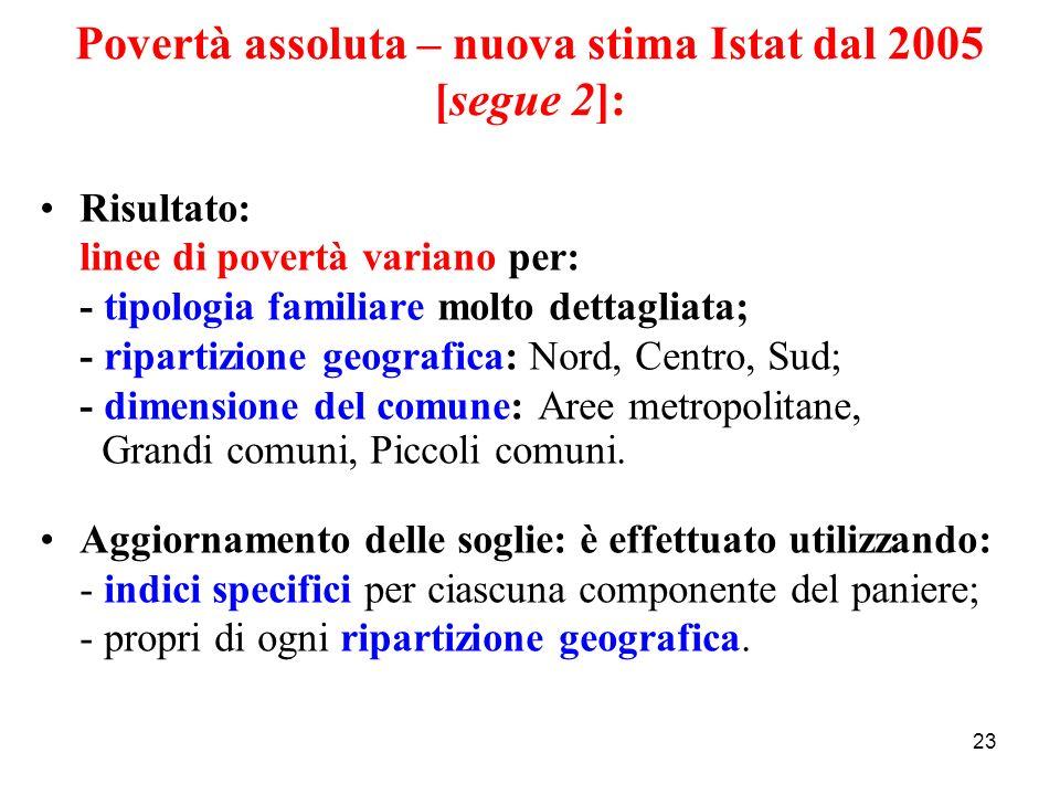 Povertà assoluta – nuova stima Istat dal 2005 [segue 2]: